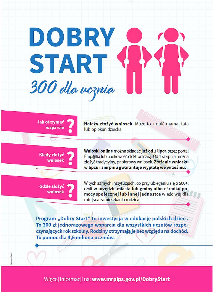 Plakat Dobry Start