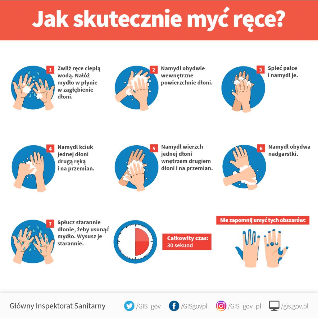 Infografika pokazująca, jak skutecznie myć ręce