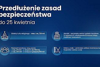 Na niebieskim tel informacja o przedłużeniu obostrzeż związanych z pandemią koronawirusa